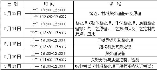 2020高级研修班课程表.jpg