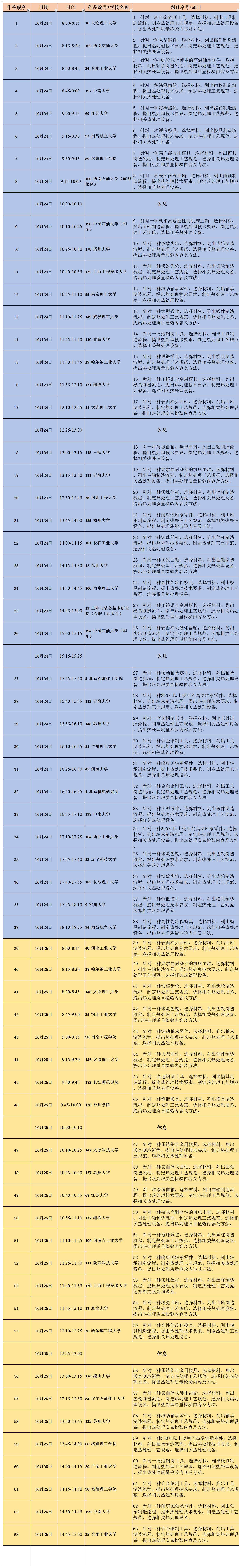 【日程】第6届热处理大赛总决赛日程.jpg